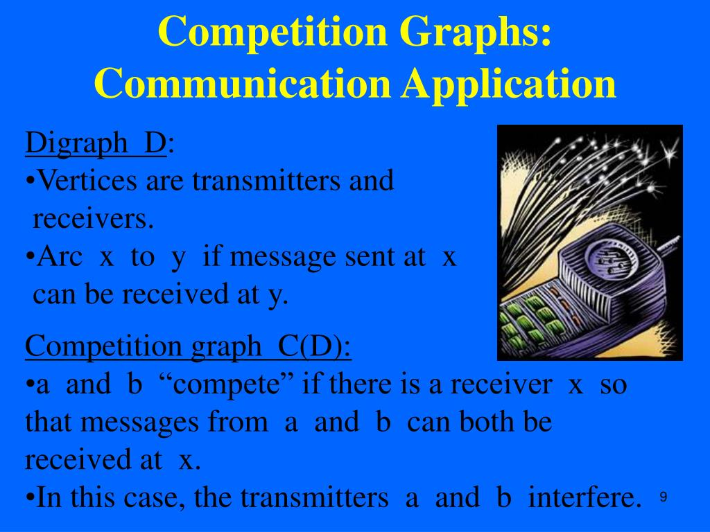 Competition Graphs: Communication Application