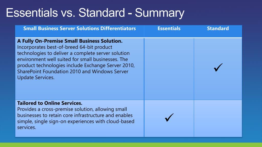 Essentials vs. Standard - Summary