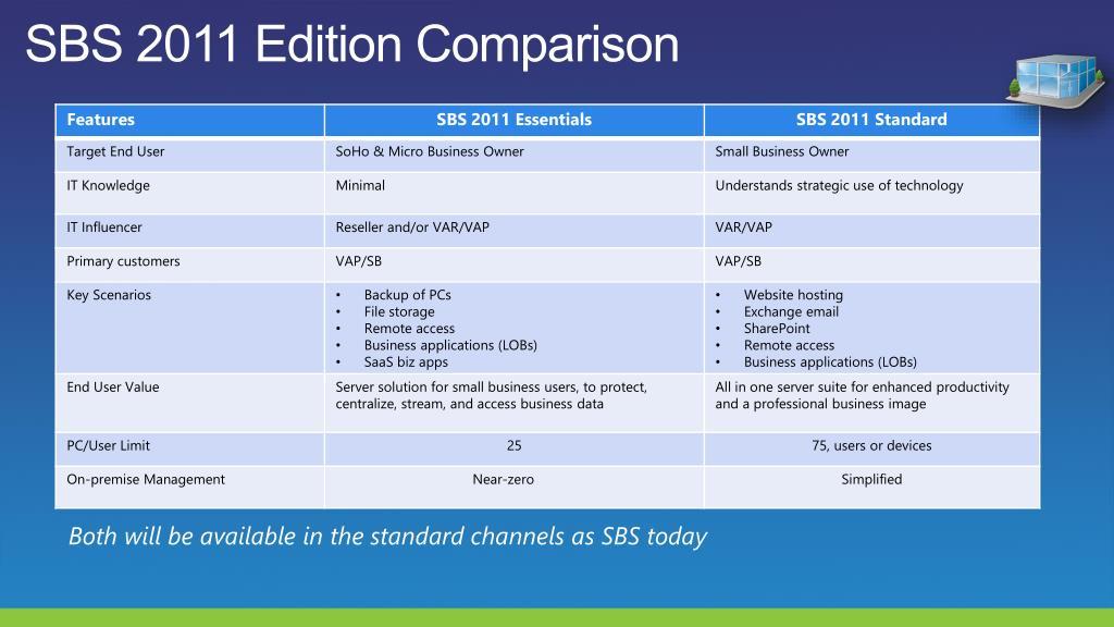 SBS 2011 Edition Comparison