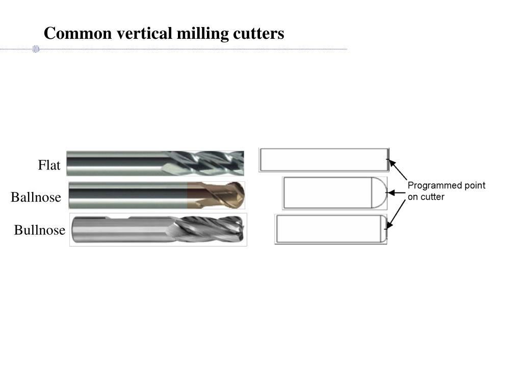 Common vertical milling cutters