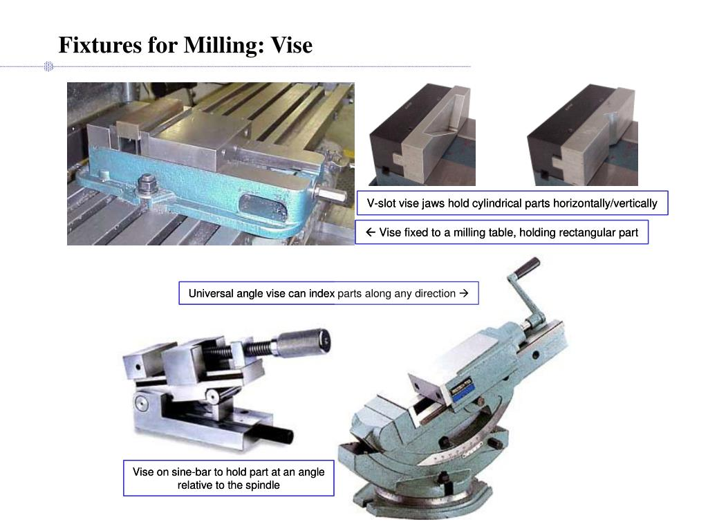 Fixtures for Milling: Vise