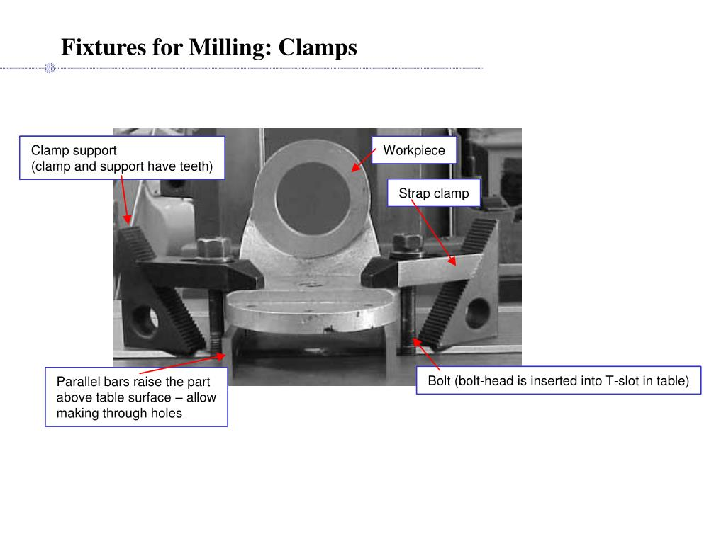 Fixtures for Milling: Clamps