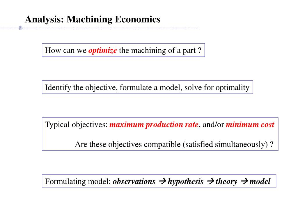 Analysis: Machining Economics