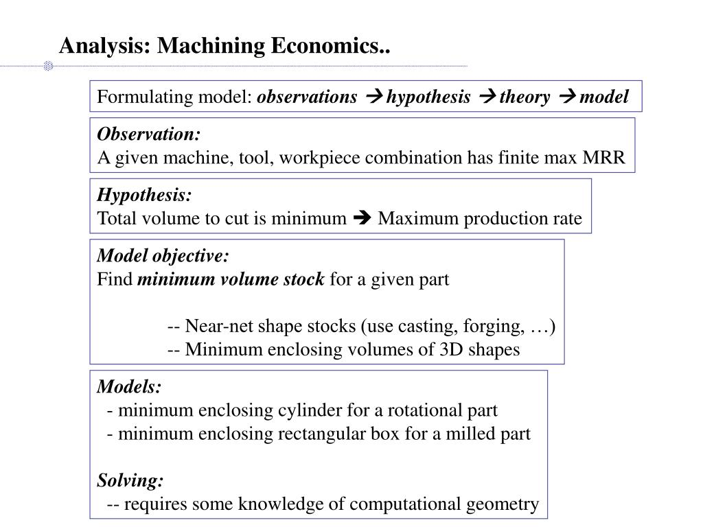 Analysis: Machining Economics..