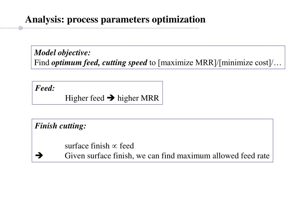 Analysis: process parameters optimization