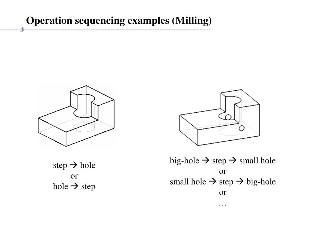 Operation sequencing examples (Milling)