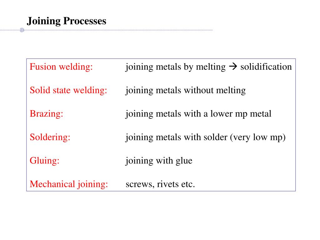 Joining Processes