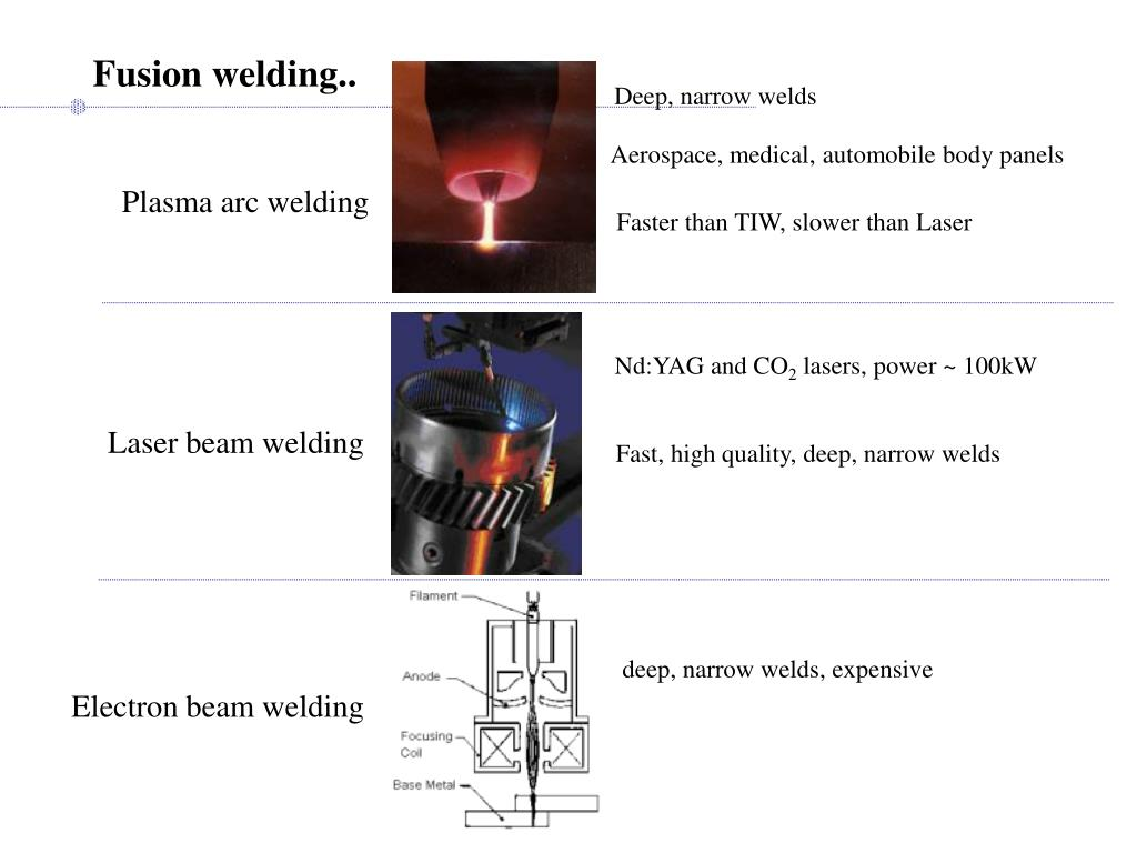 Fusion welding..