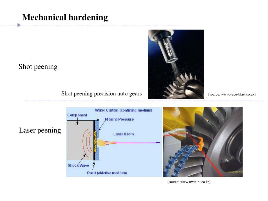 Mechanical hardening