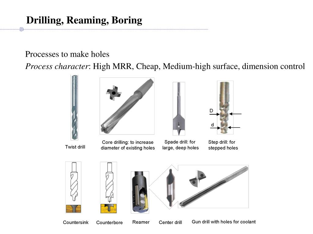 Drilling, Reaming, Boring
