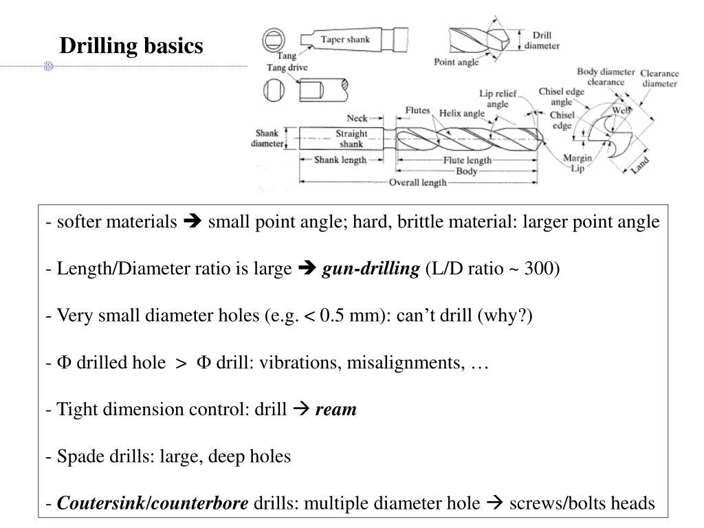 Drilling basics