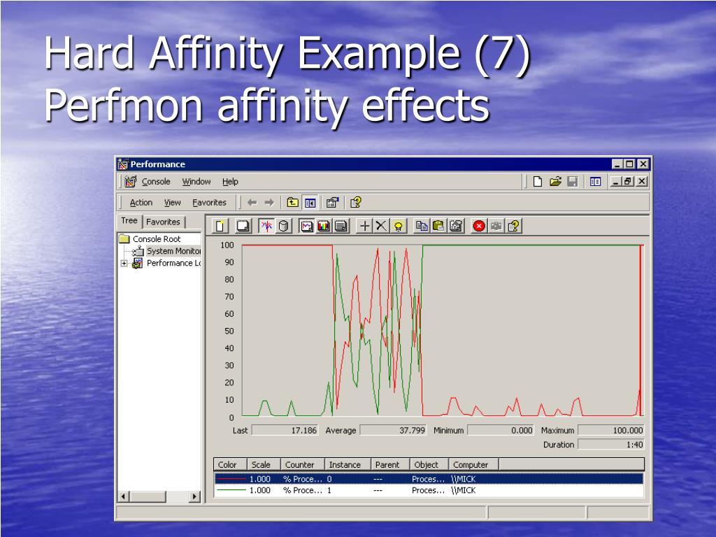 Hard Affinity Example (7)