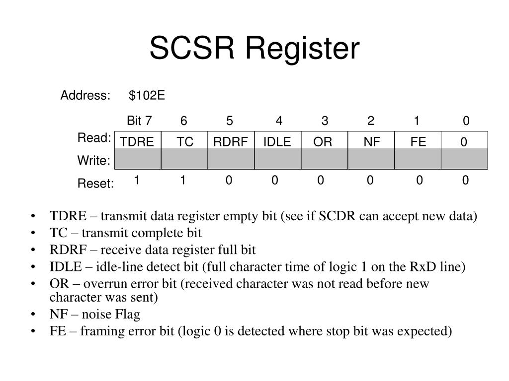 SCSR Register