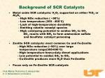 background of scr catalysts