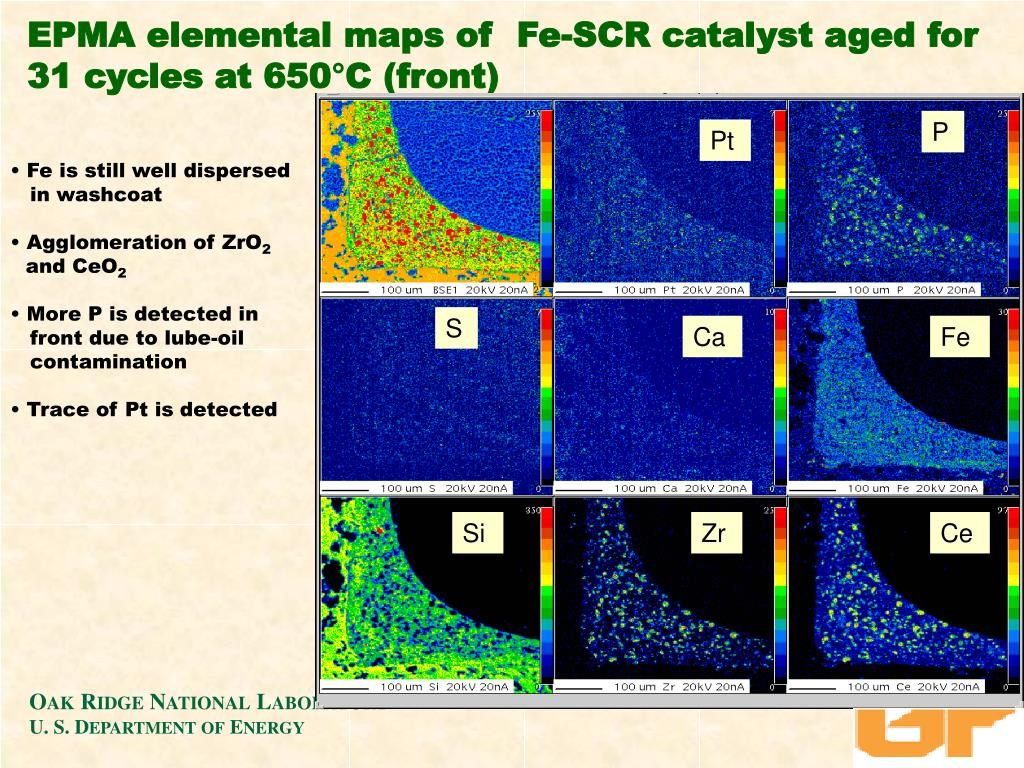 EPMA elemental maps of  Fe-SCR catalyst aged for 31 cycles at 650