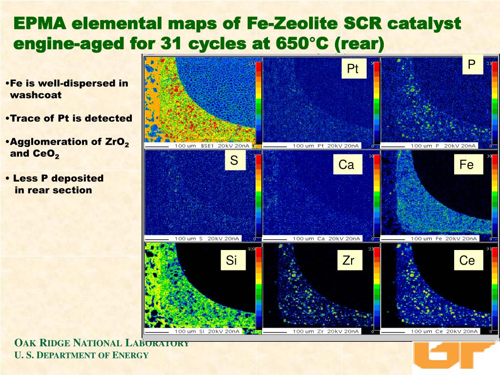 EPMA elemental maps of Fe-Zeolite SCR catalyst engine-aged for 31 cycles at 650