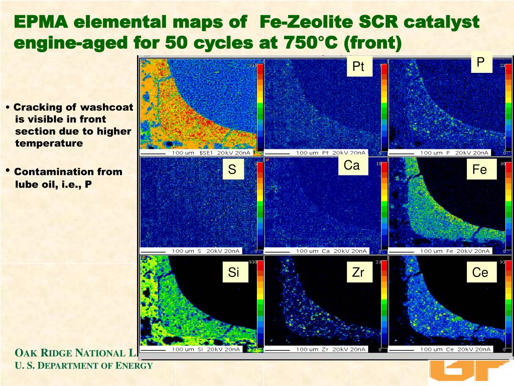 EPMA elemental maps of  Fe-Zeolite SCR catalyst engine-aged for 50 cycles at 750