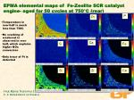 epma elemental maps of fe zeolite scr catalyst engine aged for 50 cycles at 750 c rear