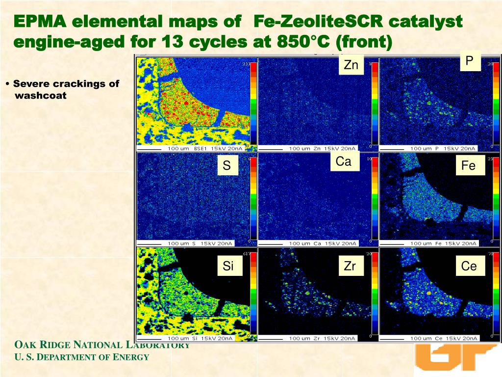 EPMA elemental maps of  Fe-ZeoliteSCR catalyst engine-aged for 13 cycles at 850