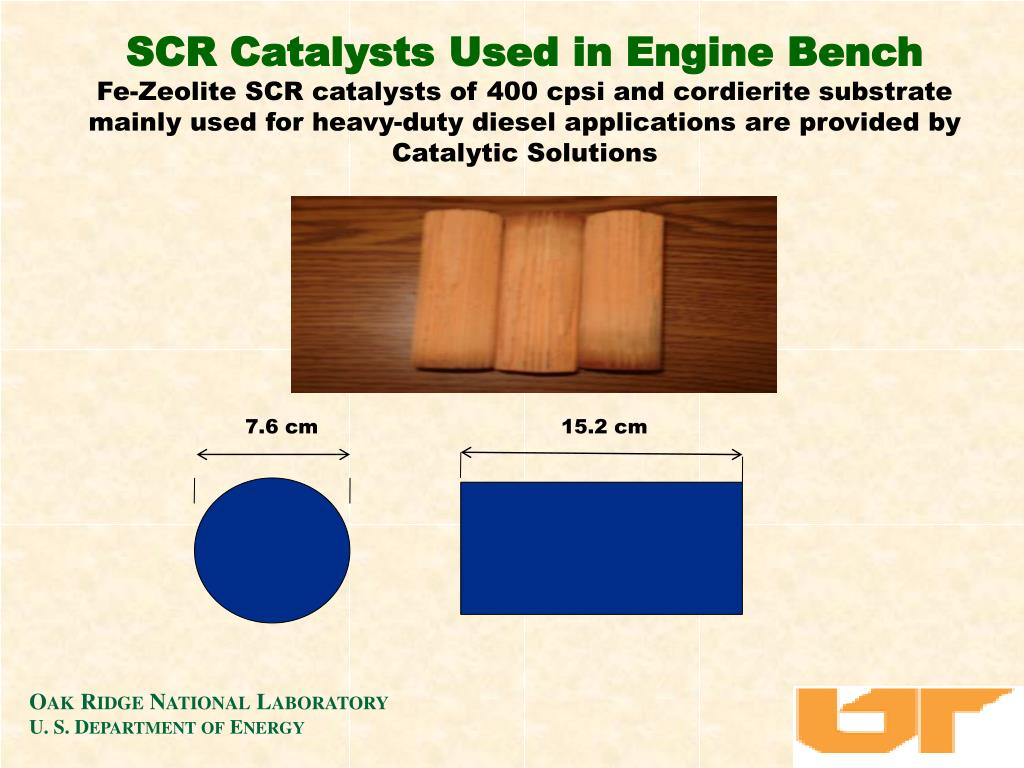 SCR Catalysts Used in Engine Bench