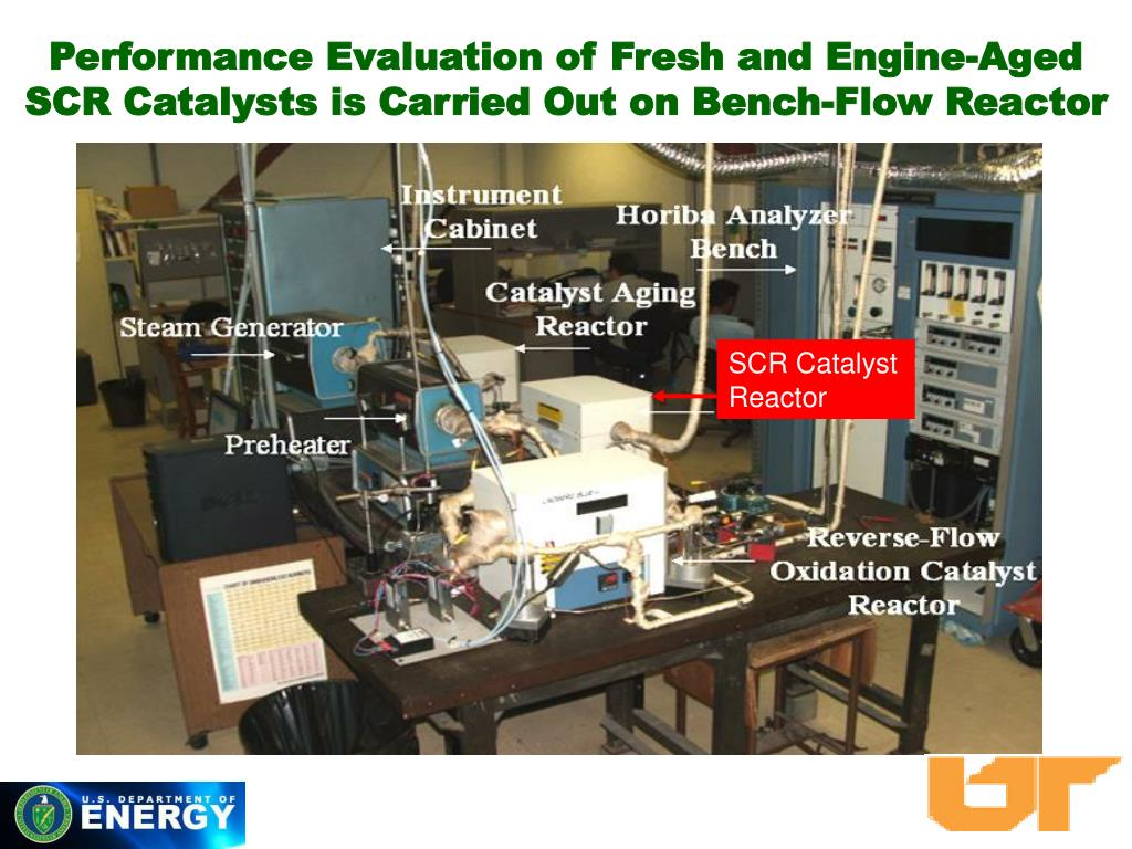 Performance Evaluation of Fresh and Engine-Aged SCR Catalysts is Carried Out on Bench-Flow Reactor