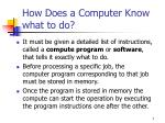 how does a computer know what to do
