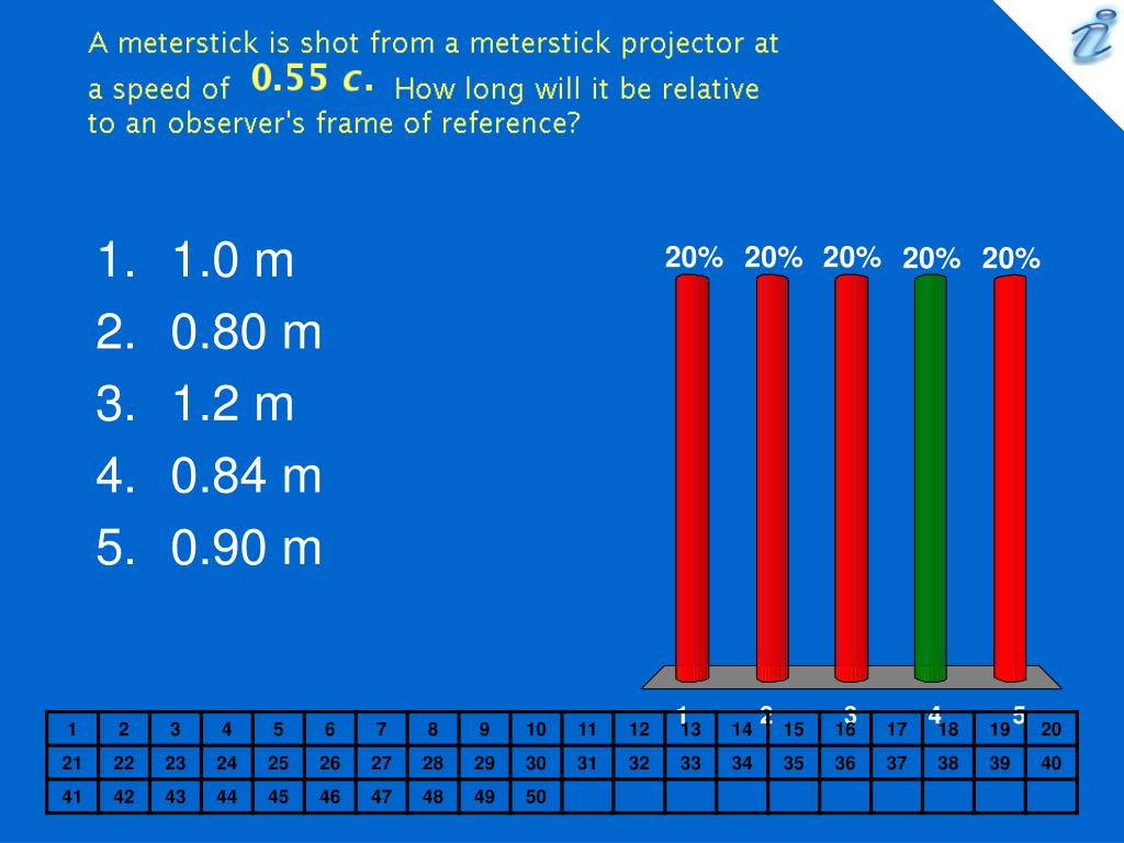 A meterstick is shot from a meterstick projector at a speed of {image} How long will it be relative to an observer's frame of reference?