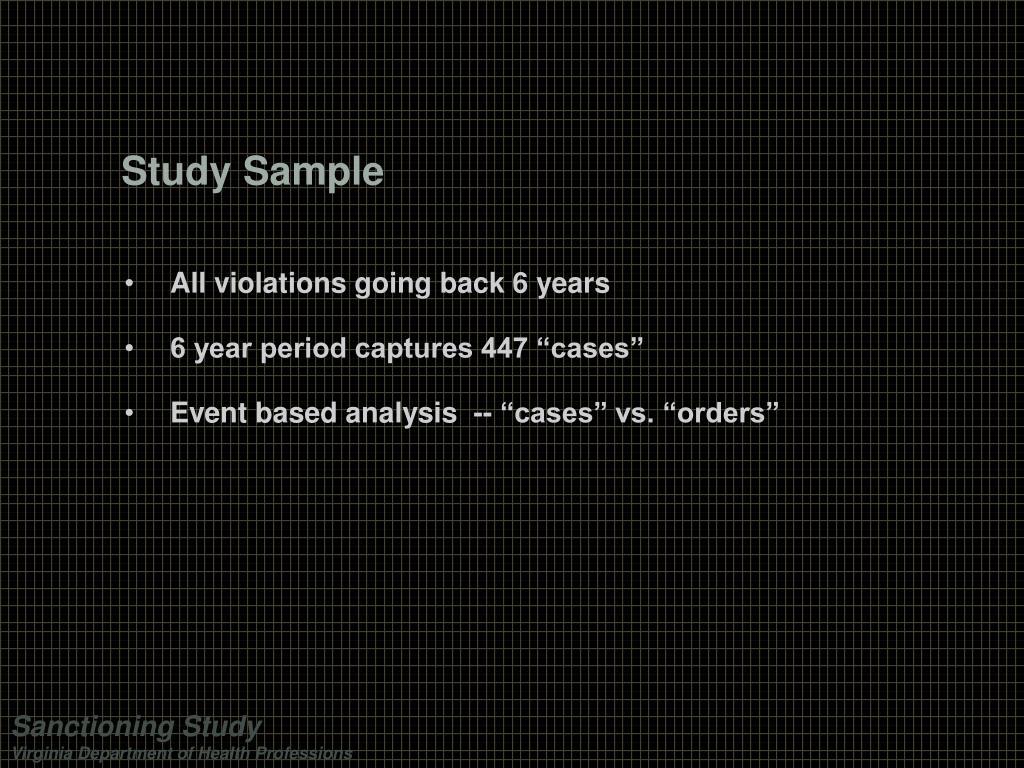 Study Sample