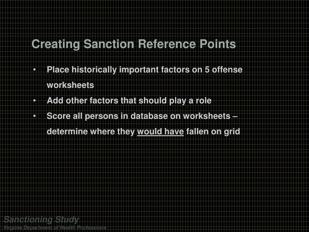 Creating Sanction Reference Points