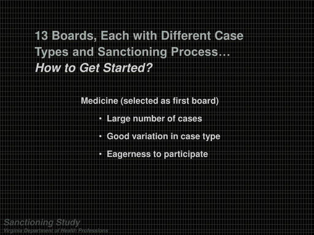 13 Boards, Each with Different Case Types and Sanctioning Process…