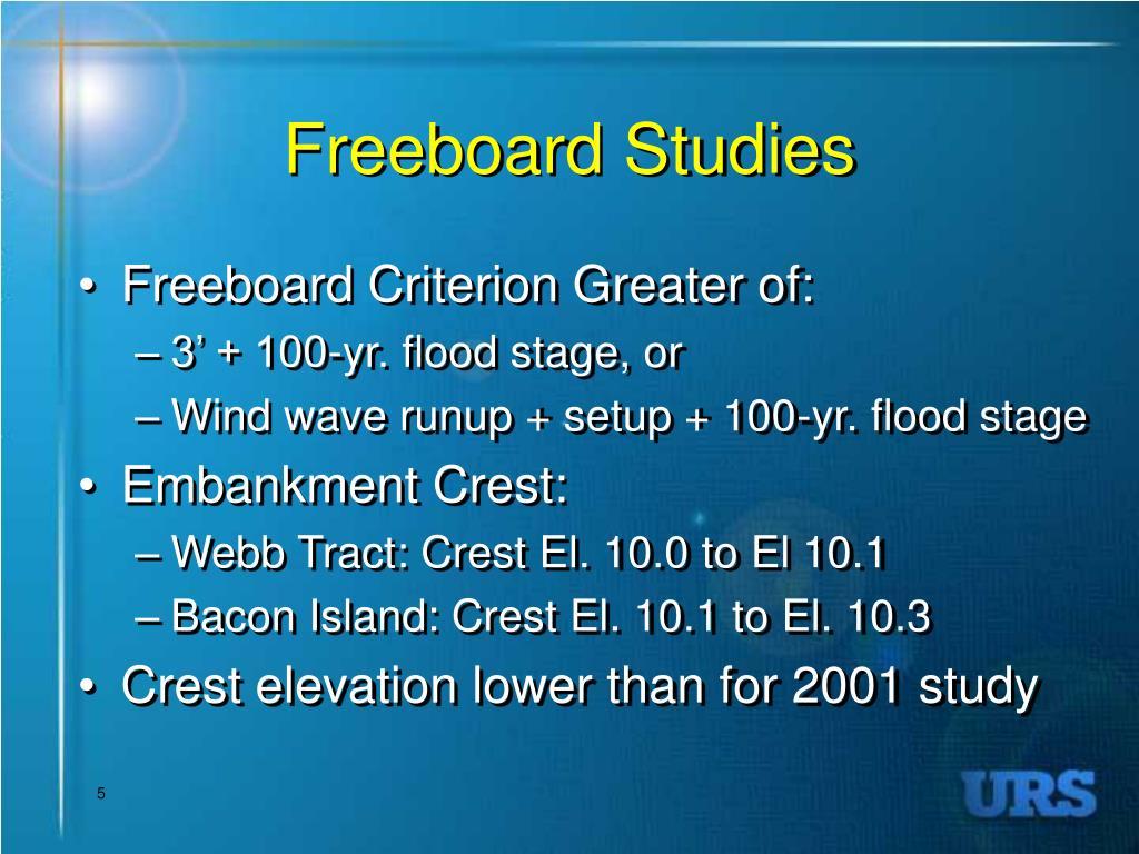 Freeboard Studies