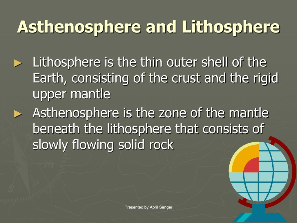 Asthenosphere and Lithosphere