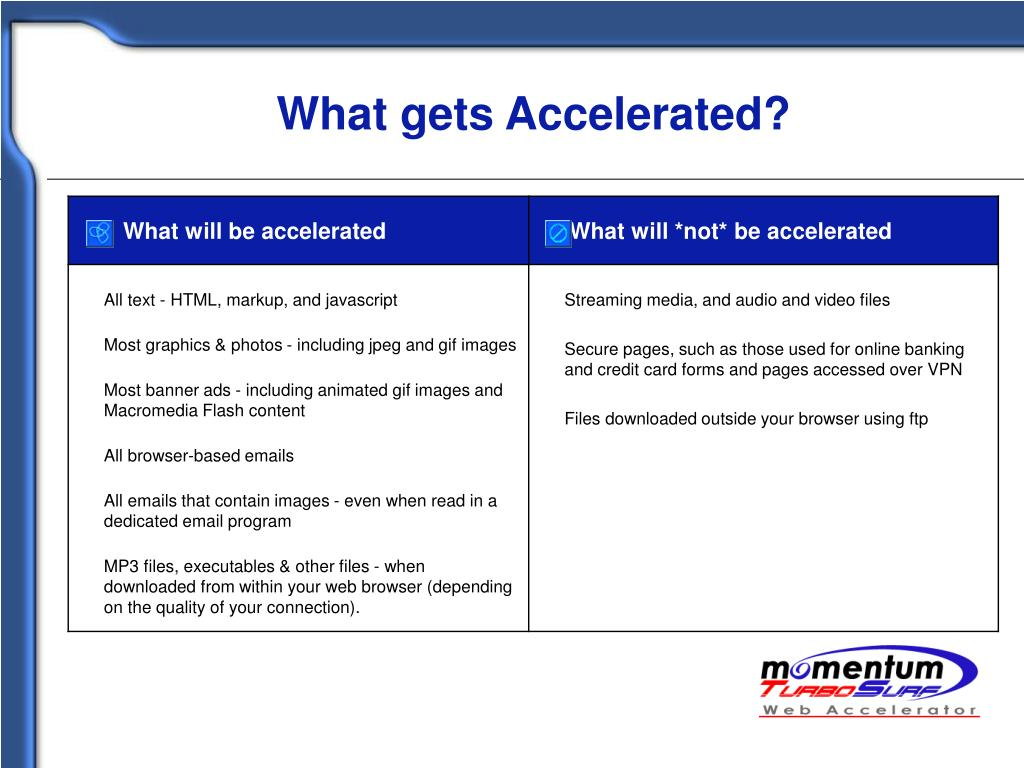 What gets Accelerated?