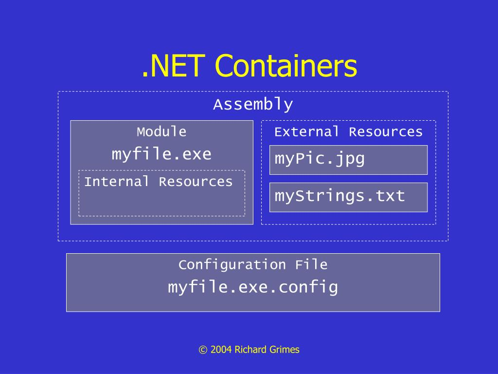 .NET Containers