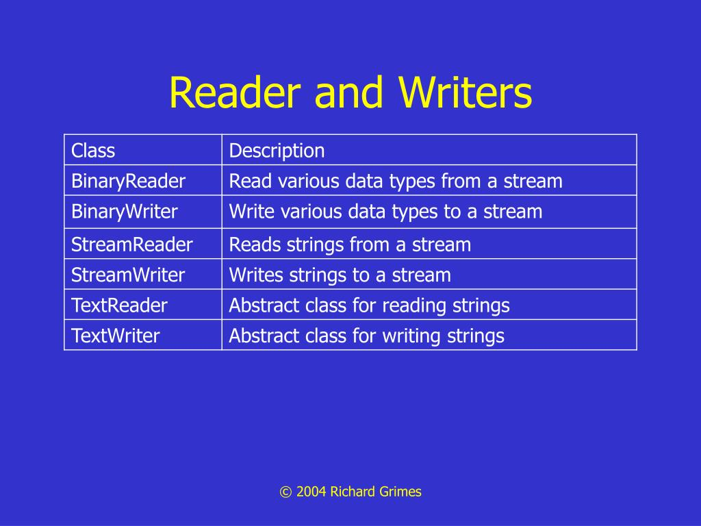 Reader and Writers