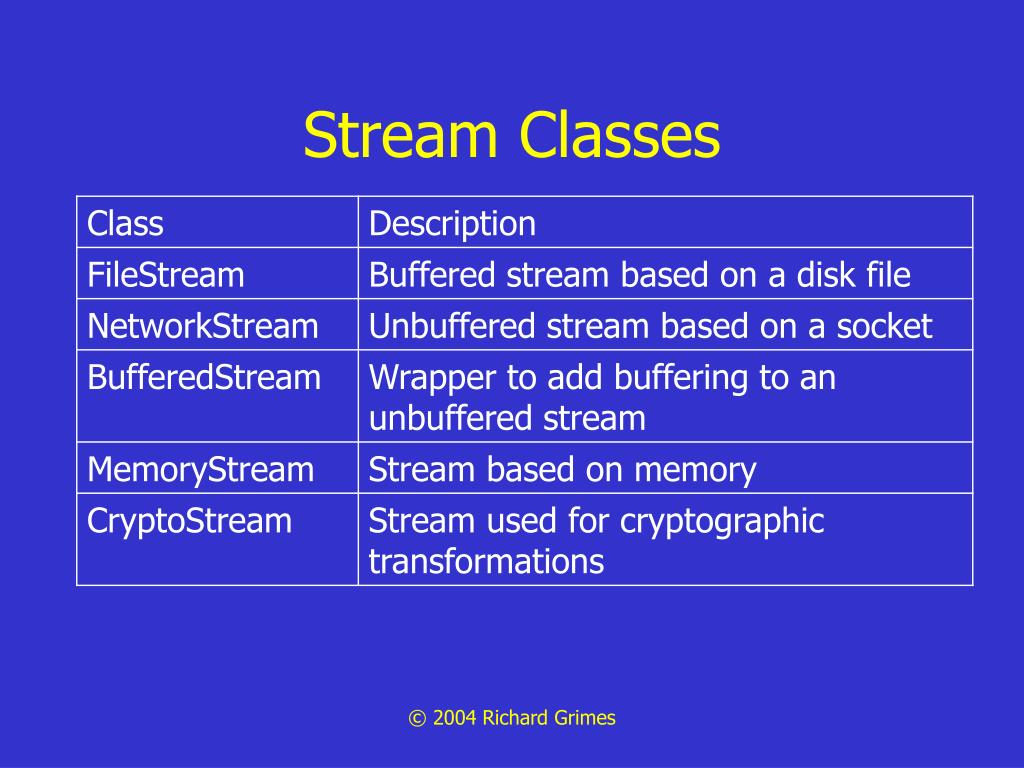 Stream Classes