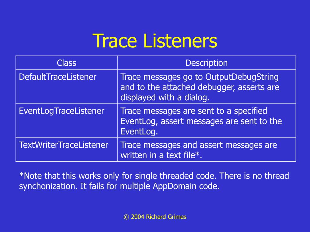 Trace Listeners