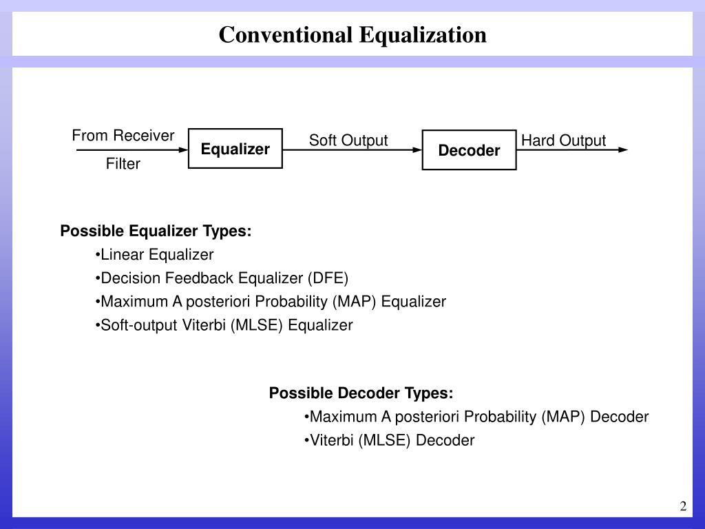Conventional Equalization