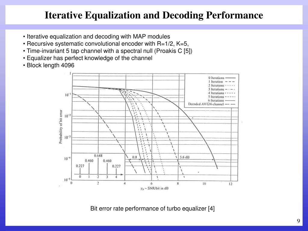 Iterative Equalization and Decoding Performance