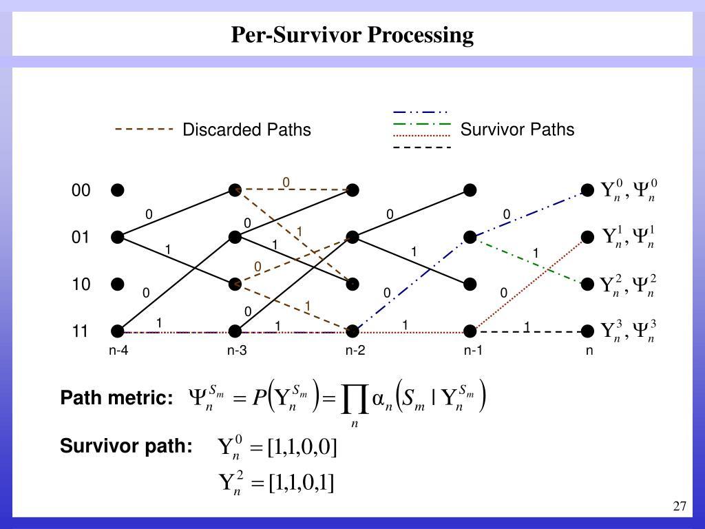 Per-Survivor Processing