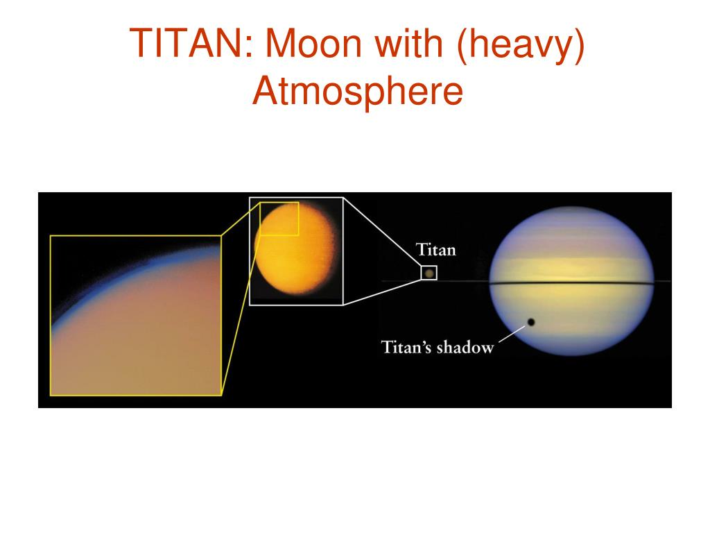 TITAN: Moon with (heavy) Atmosphere