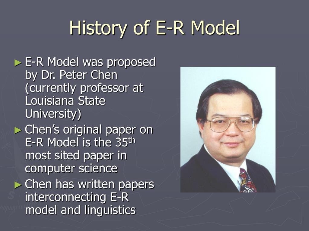 History of E-R Model