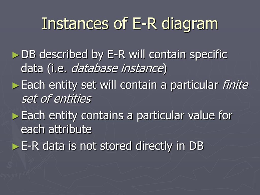 Instances of E-R diagram