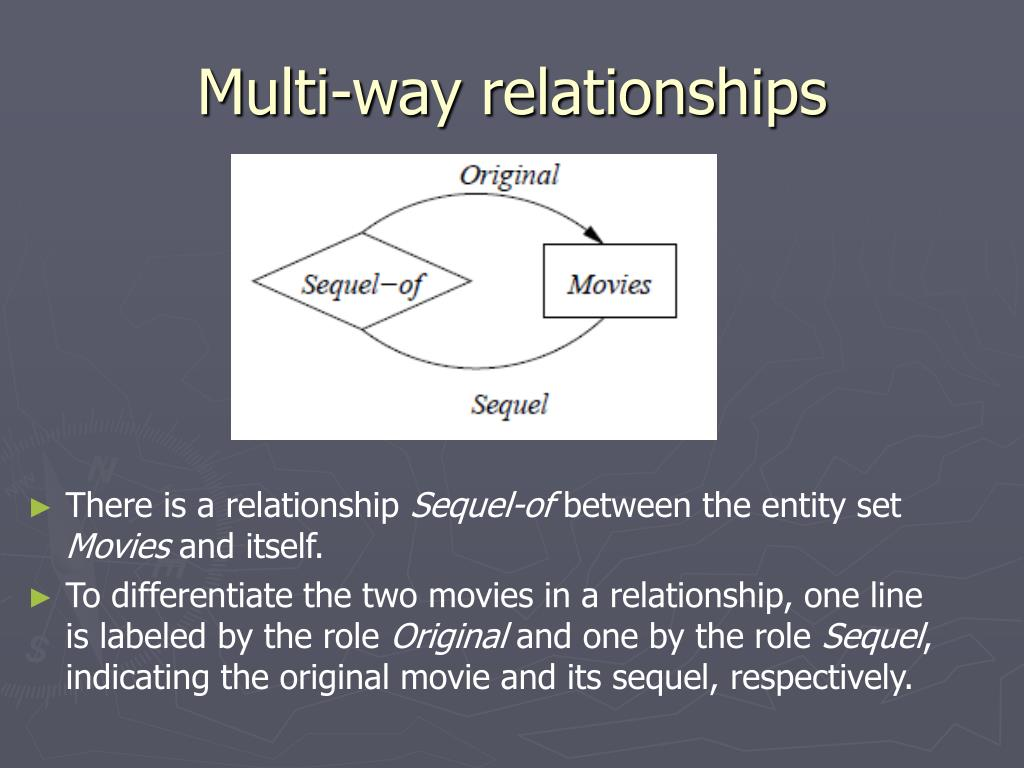 Multi-way relationships