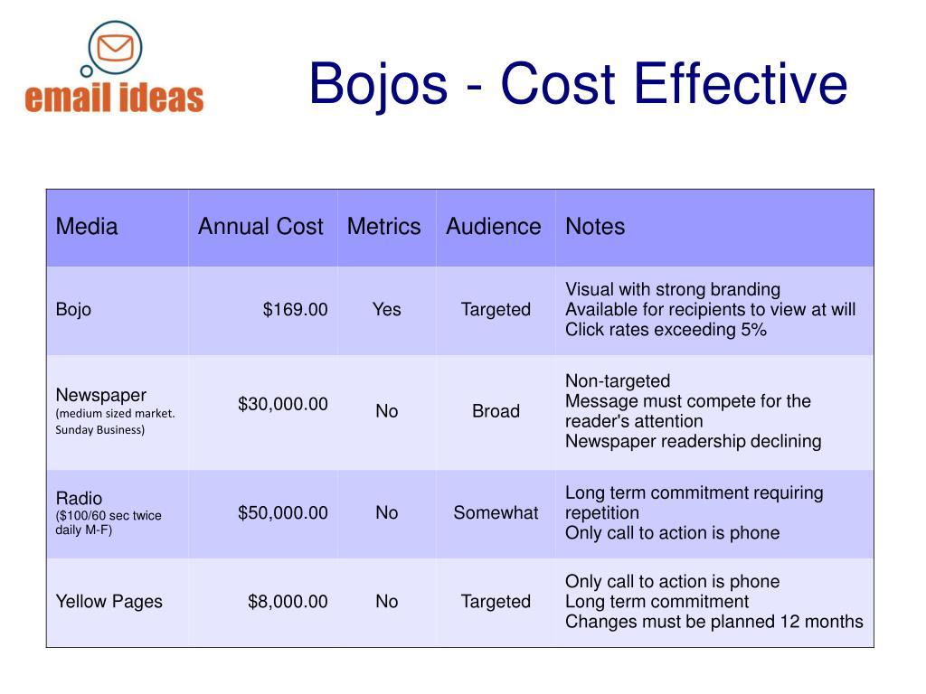 Bojos - Cost Effective