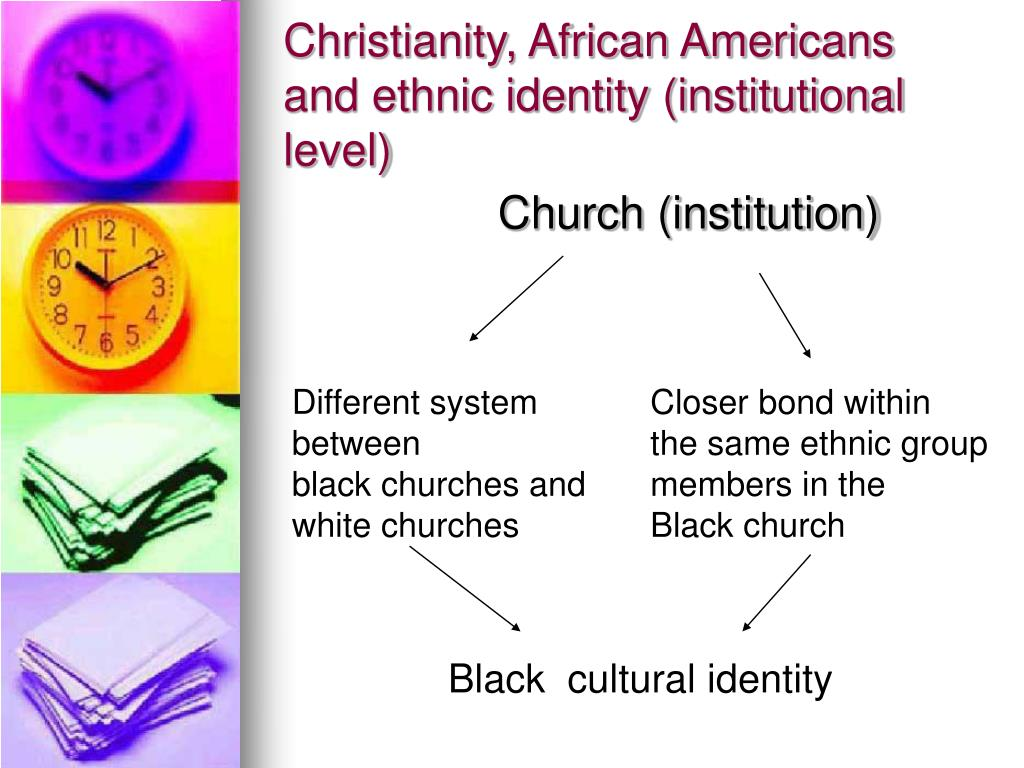 Christianity, African Americans and ethnic identity (institutional level)