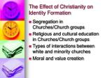 the effect of christianity on identity formation