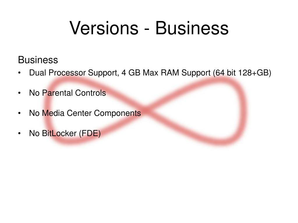 Versions - Business