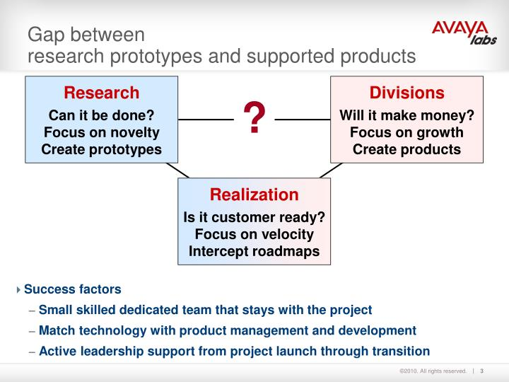 Gap between research prototypes and supported products l.jpg