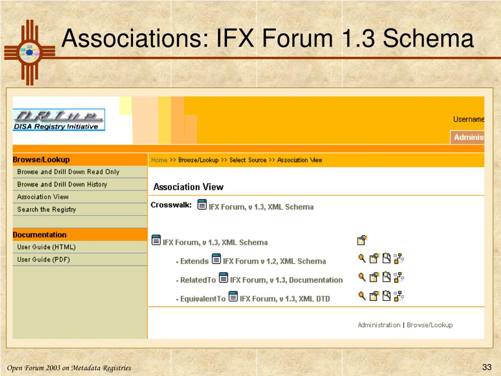 Associations: IFX Forum 1.3 Schema